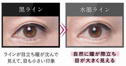 水墨画技法によってより目が大きく見える説明