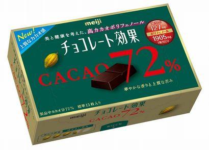 高カカオポリフェノールのチョコレート