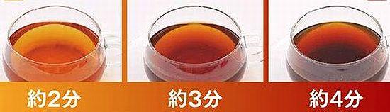 抽出時間でお茶の濃さが異なる説明図