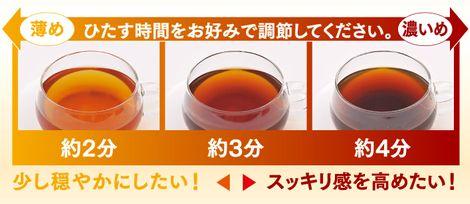 お茶の濃さを調節する様子