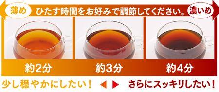 お茶の濃さを調節する説明図
